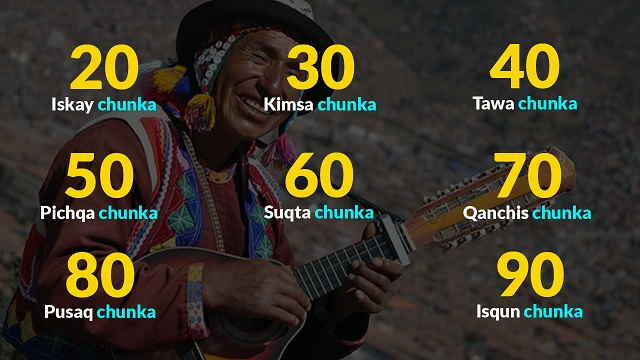 numeros del 20 - 90 quechua