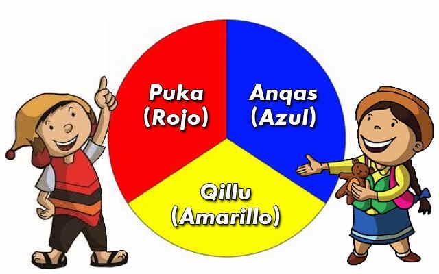 los colores primarios en quechua y español
