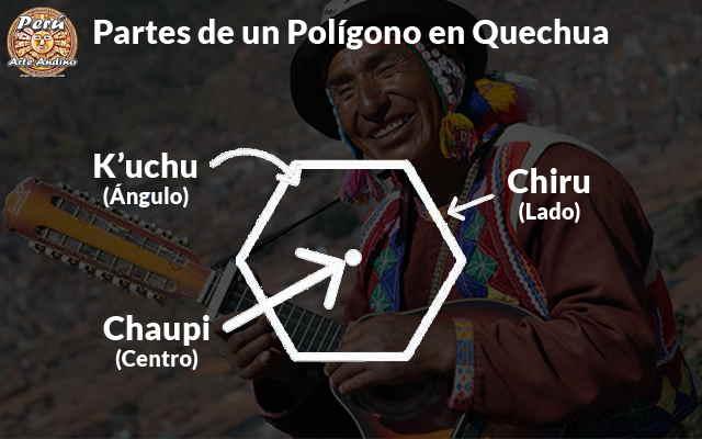 partes del poligono en quechua